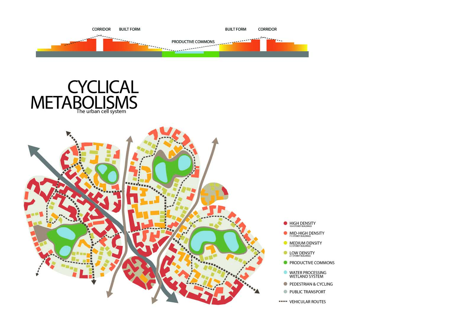 Smart-city-diagrams_cyclical-metabolism-02-1